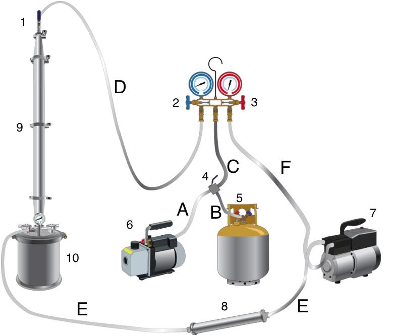 how to make butane honey hash oil vacuum purge
