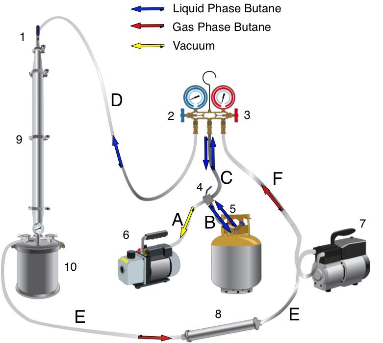Co2 Closed Loop Diagram - Electrical Work Wiring Diagram •
