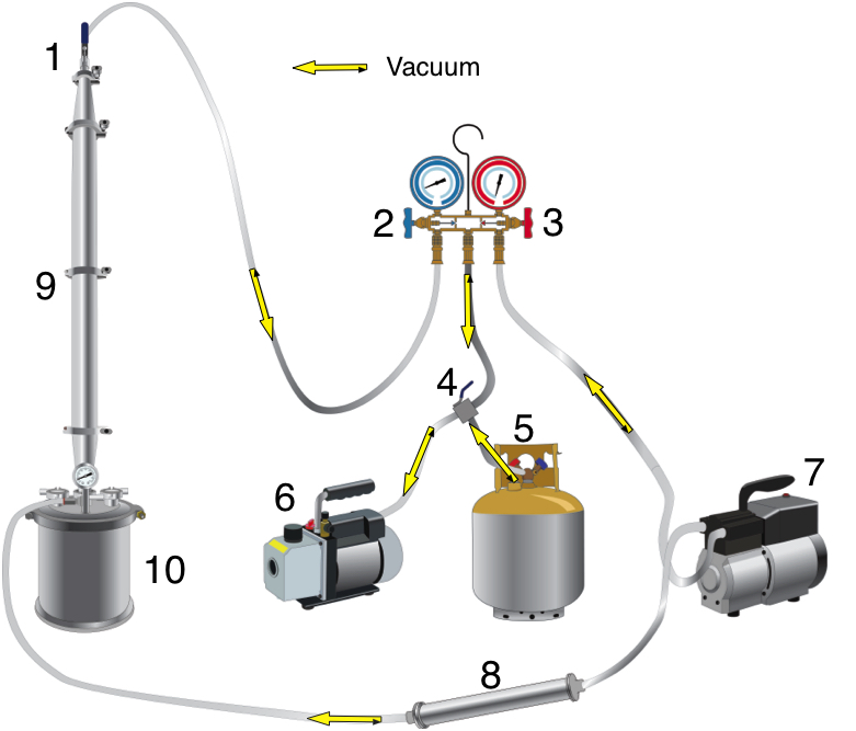 Final image - vacuum diagram