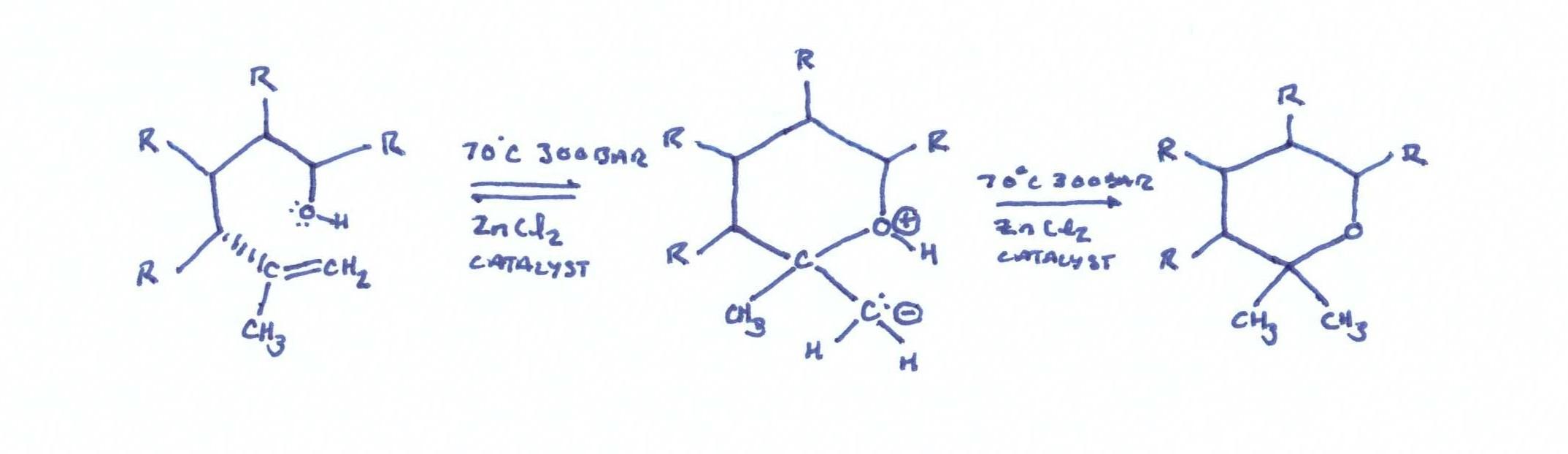 CBD THC reaction