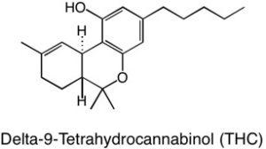 THC-molecule